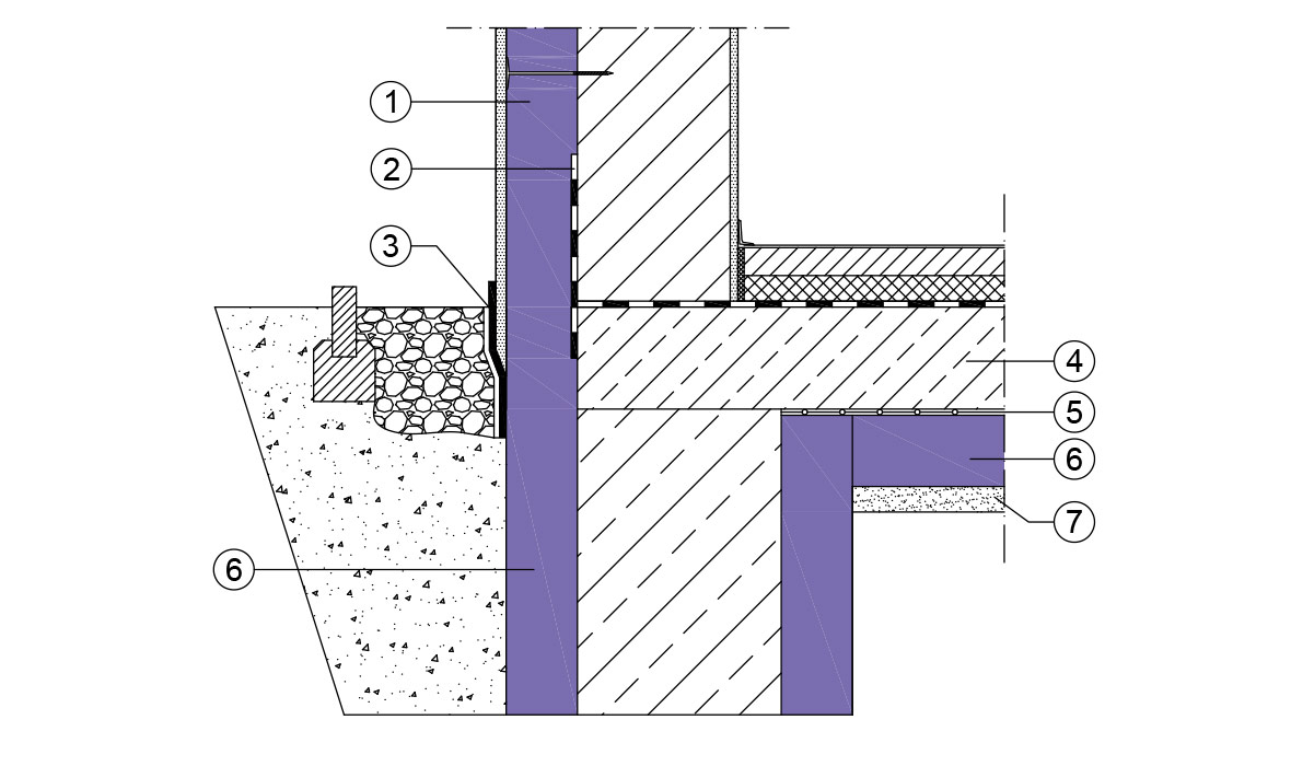 Perimeter Of Base Plate And Foundations Jackon Insulation