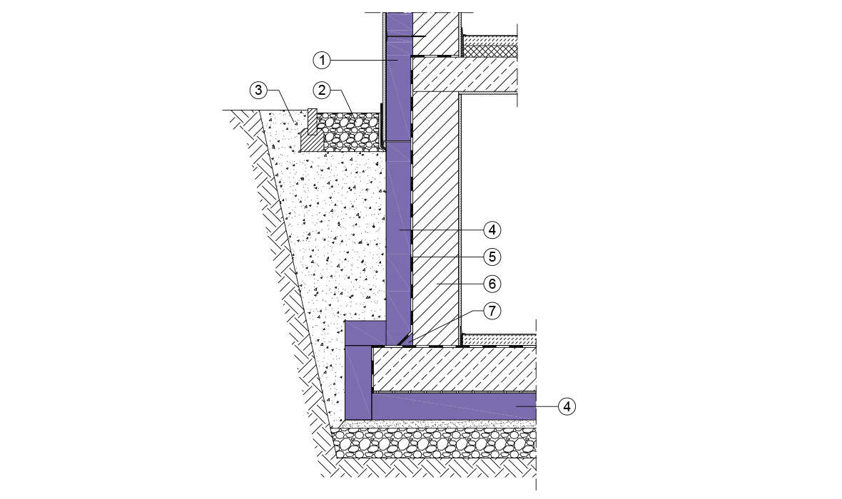 Perimeter Insulation Of Basement Retaining Wall Jackon