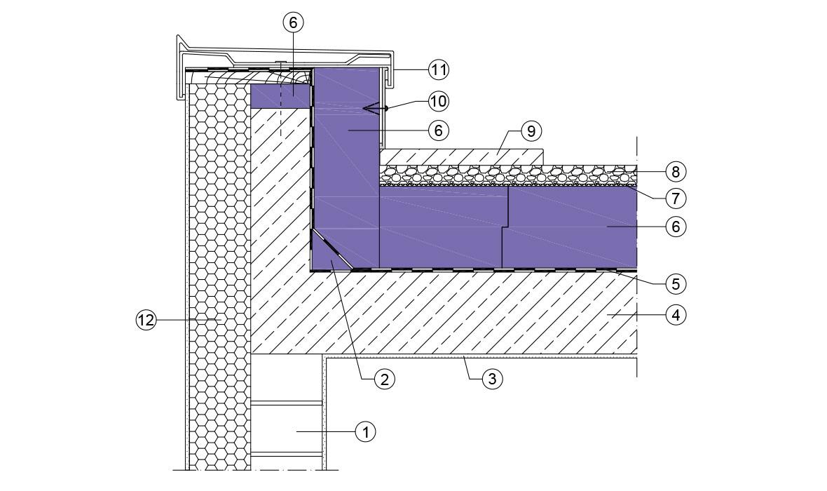Gravelled inverted roof | JACKON Insulation